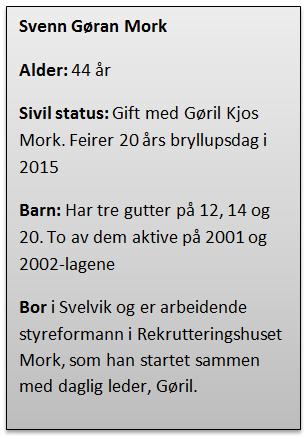 Faktaboks Svenn Gøran